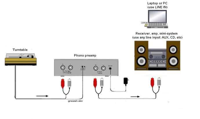 11 Best Speakers for Vinyl (Turntables) in 2019 - Next Level ... Vintage Record Player Wiring Diagram on